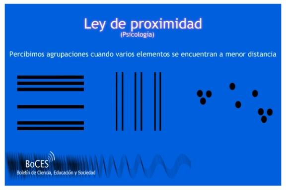 Ley Proximidad