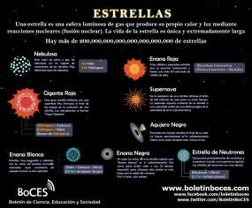 Sistema Solar - Estrellas